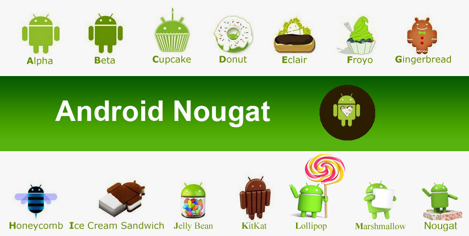 what is the latest android operating system s next version of android os is nougat the n 21789