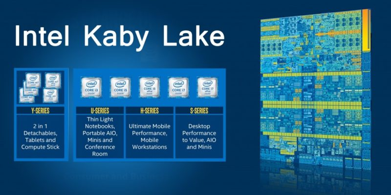 Kaby Lake Processors-Godigital Web